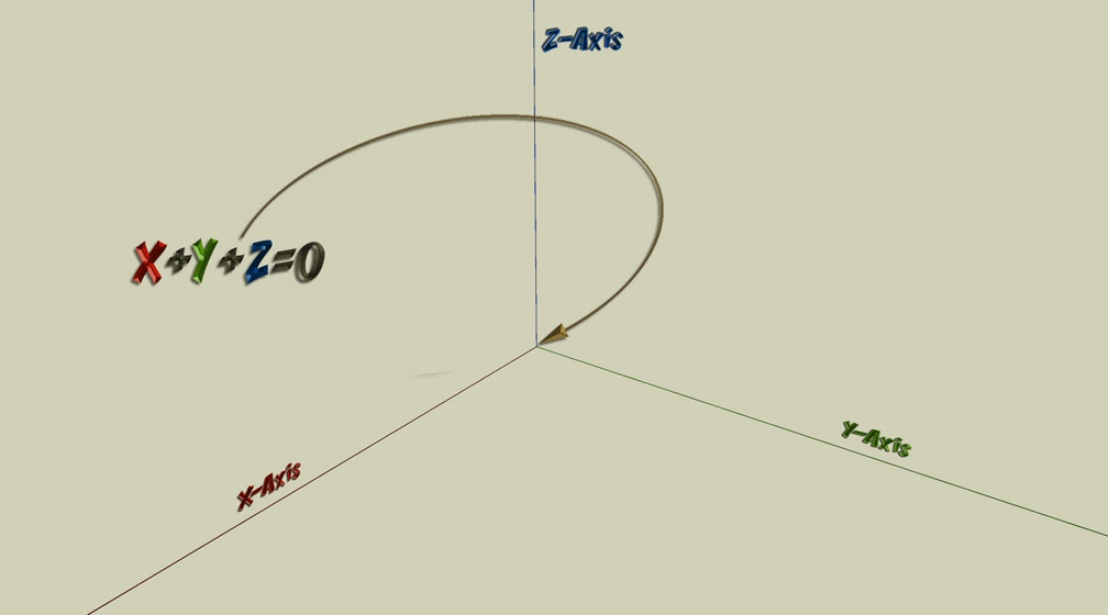 3D Plane Reference Slider Image I - How To's: The Compleat Path Creator - Identifying The X=0, The Y=0, And The Z=0 Plane